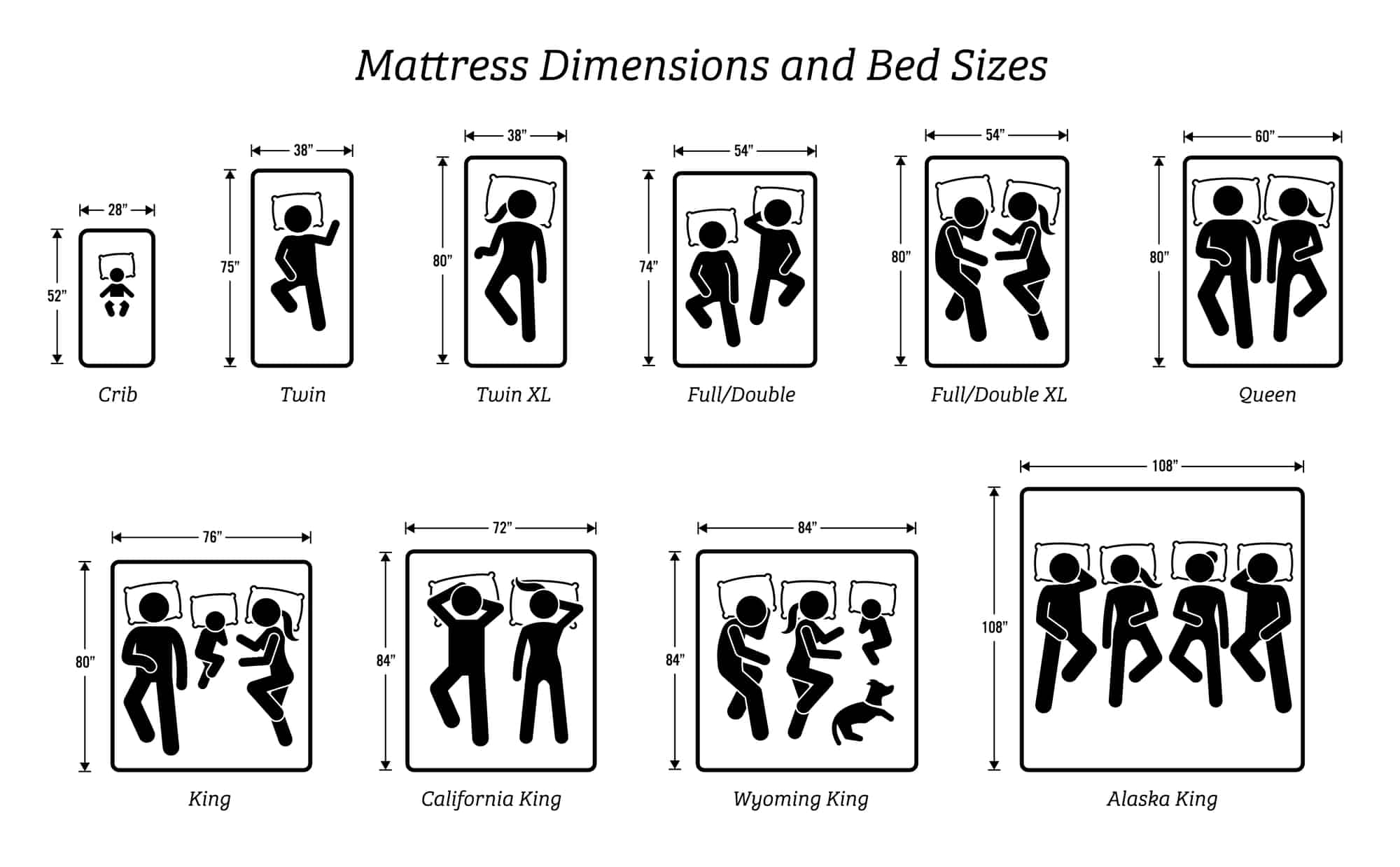Mattress Sizes & Dimensions