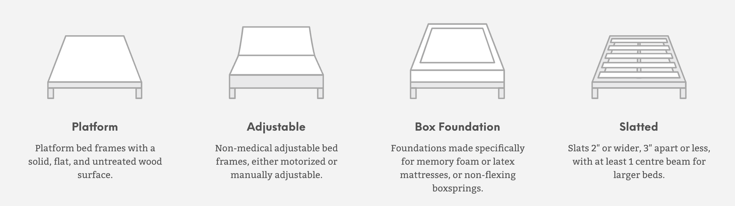 What kind of bases is The Douglas Mattress compatible with?